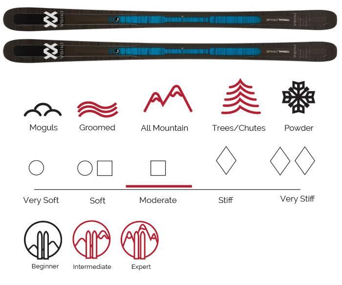 Volkl Kendo 88 Ski Rental