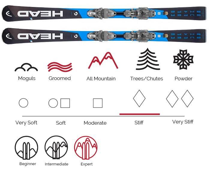 Head Ititan ski rental