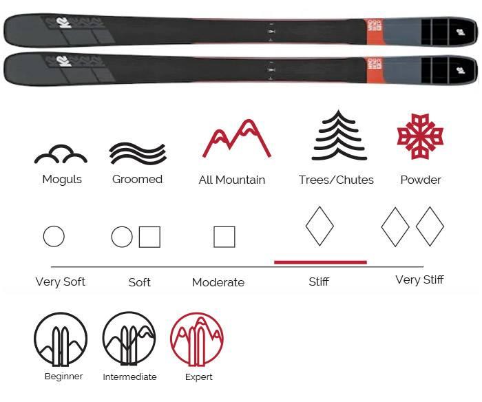 k2-mindbender 99Ti rental skis