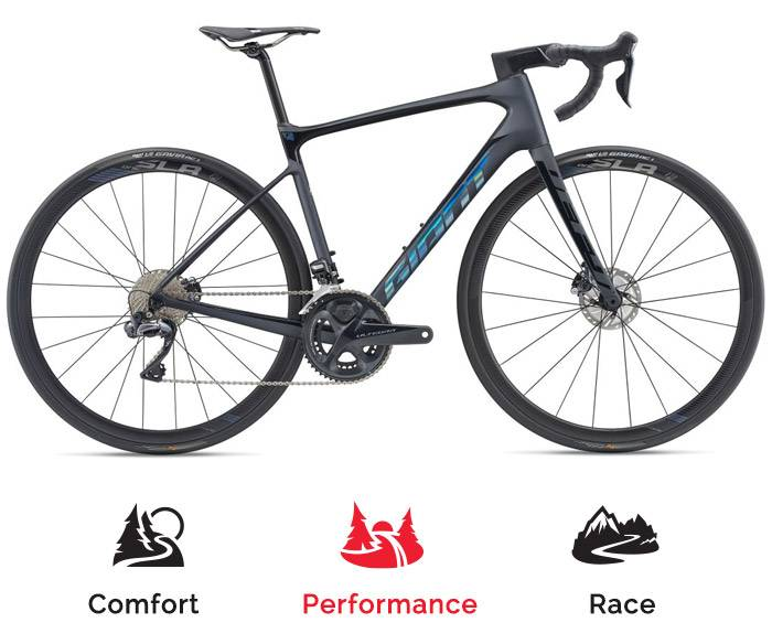 Giant Defy road bike rental