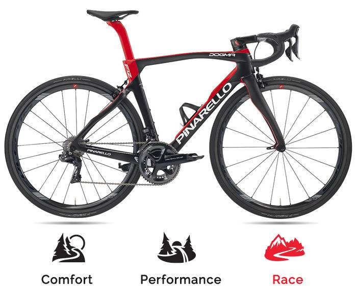 Pinarello F12 road bike rental