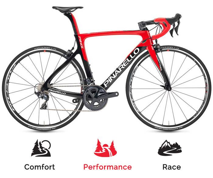 Pinarello Prince road bike rental