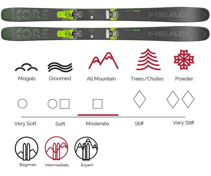 Head ski rental Vail