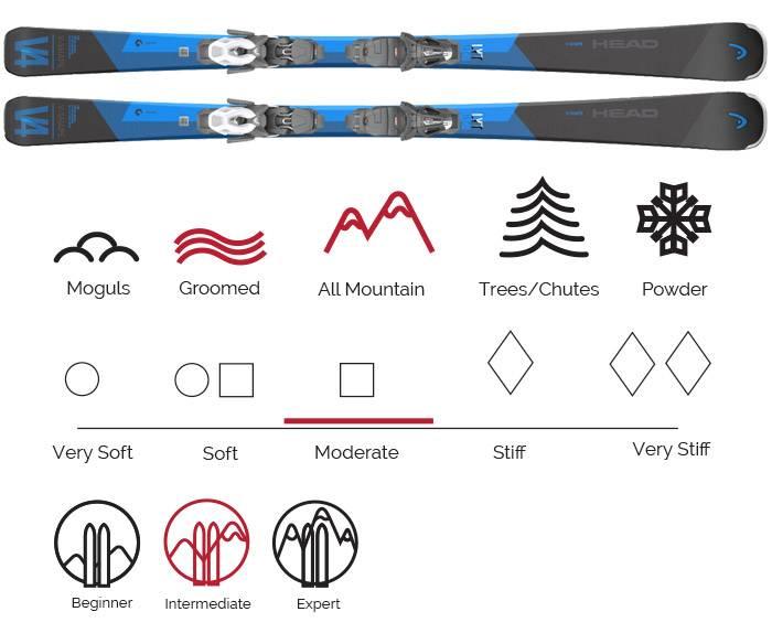 Head vail ski rental