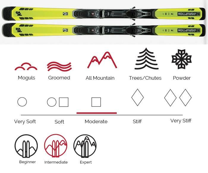 K2 Disruption Ski Rental