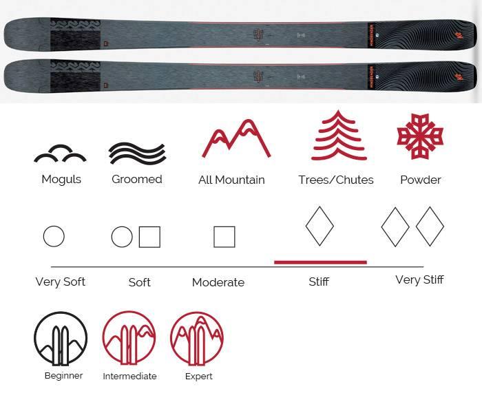 K2 Mindbender Ski Rental