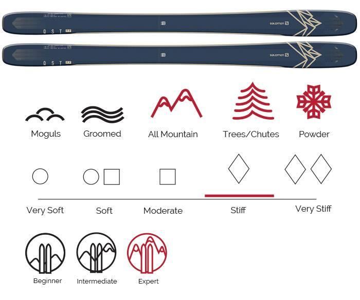 Salomon ski rental delivery